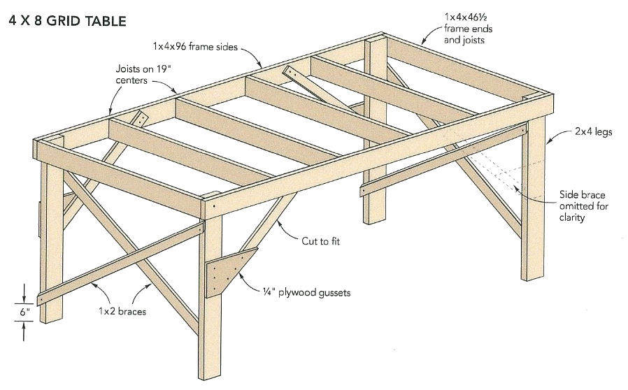 Building your own Simple 4x8 Train Table bench worktable table for model trains. Designing your own model railroading bench worktable for your model trains. Bench worktable construction for your model trains HO Scale, N Scale, O Scale, trains.